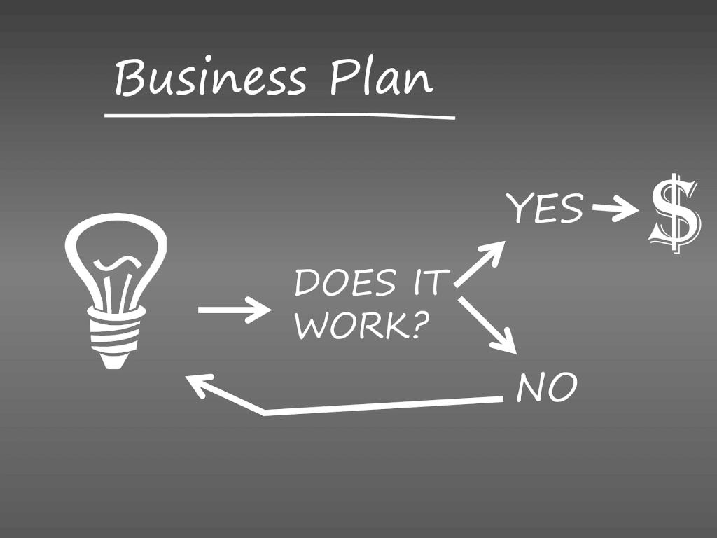 Zahlenteil des Businessplan